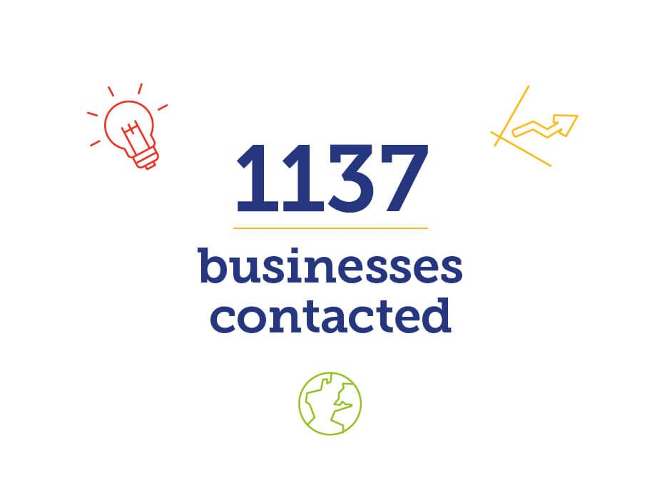 Content image for Business Lincolnshire Growth Hub Evaluation
