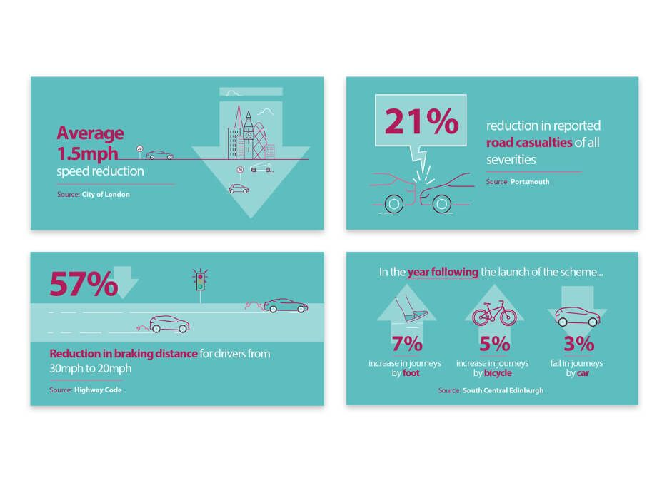 Four campaign infographic designs used on social media.