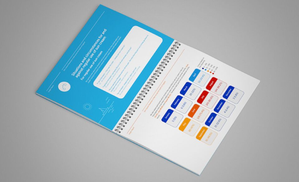 An insight report laid open on a surface revealing pages with colourful diagrams and icons.